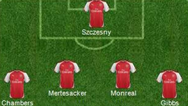 Arsenal starting XI