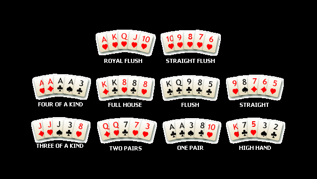 Kinds Of Poker