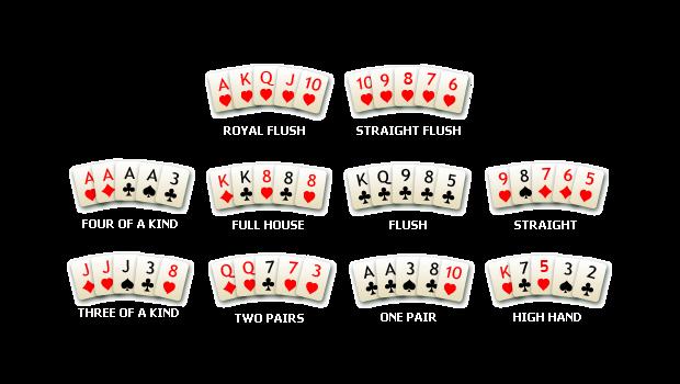Types of Poker Hands