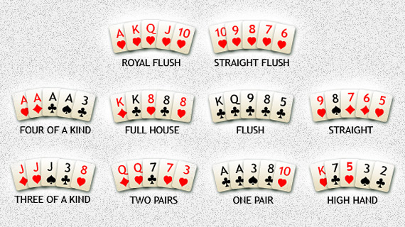 Dirty Facts about What Are the Best Hands in Poker Exposed