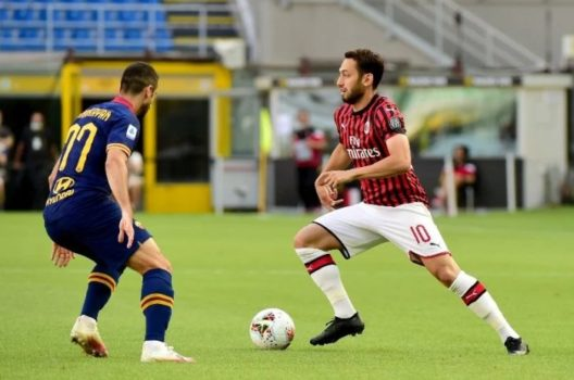 AC MILAN VS ROMA Betting Review