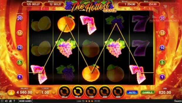 The Hottest Slot Review